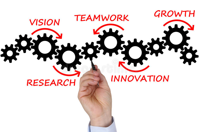 Plan d'action d'écriture d'homme d'affaires pour le succès, l'équipe et la croissance image libre de droits
