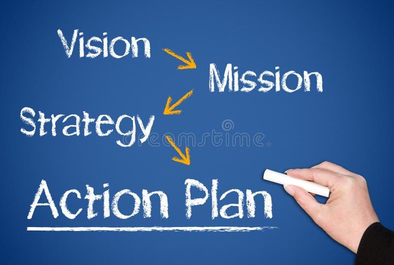 Plan d'action d'affaires image libre de droits
