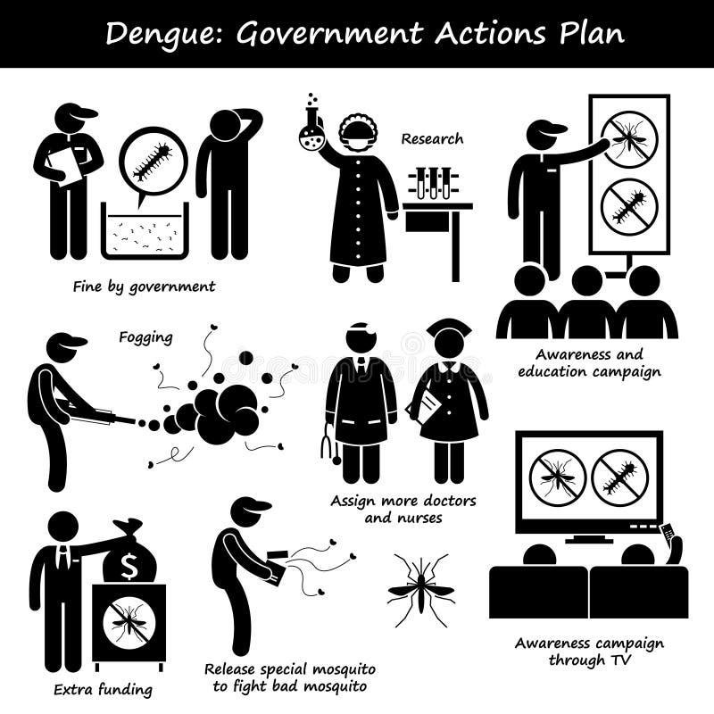 Plan de acciones gubernamentales de la fiebre de dengue contra mosquito del aedes stock de ilustración
