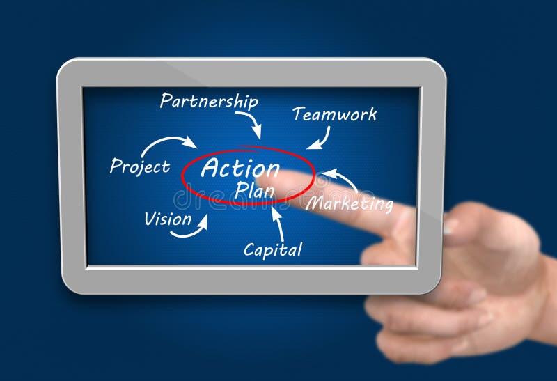 Plan de actuación del negocio stock de ilustración
