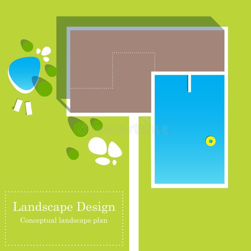 Plan de développement conceptuel d'horizontal illustration stock