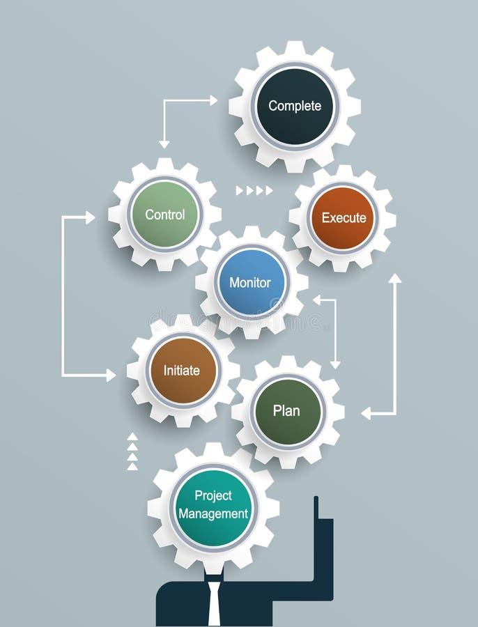 Plan de gestión del proyecto Engranajes Infographics stock de ilustración