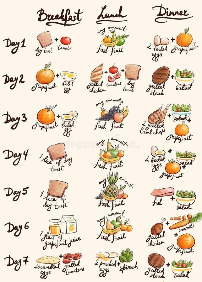 Plan de la dieta del desplome stock de ilustración