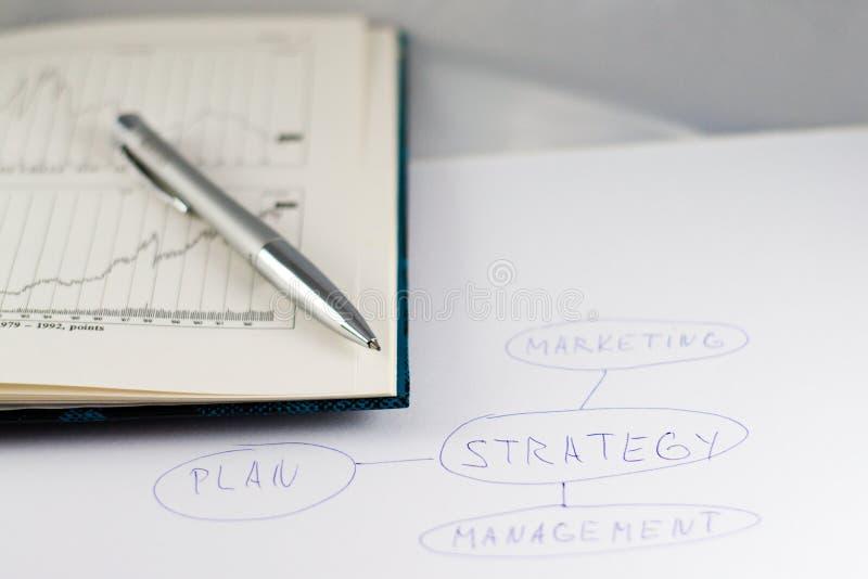 Plan de la estrategia imagen de archivo