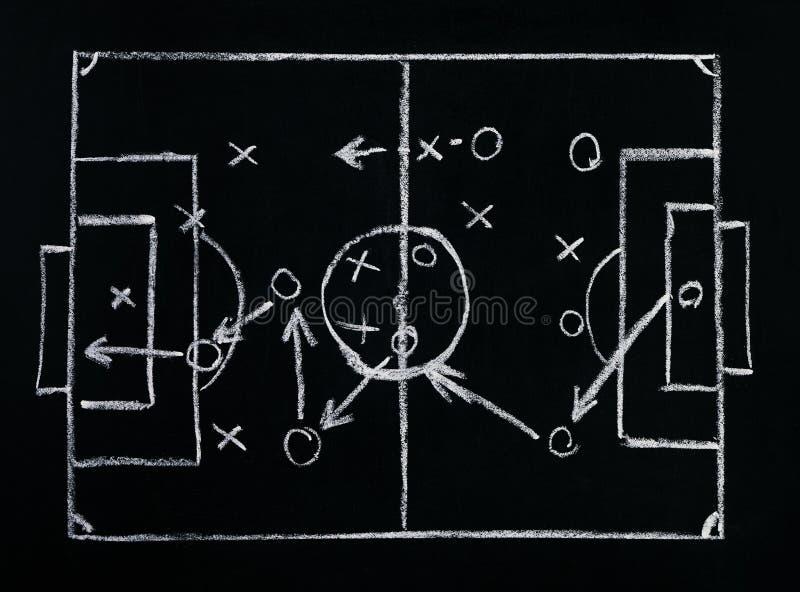 Plan de la estrategia del juego del fútbol o de fútbol en la pizarra foto de archivo libre de regalías