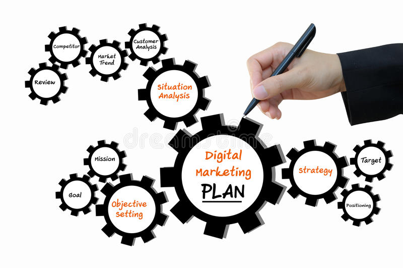 Plan de márketing de Digitaces, concepto del negocio imagenes de archivo