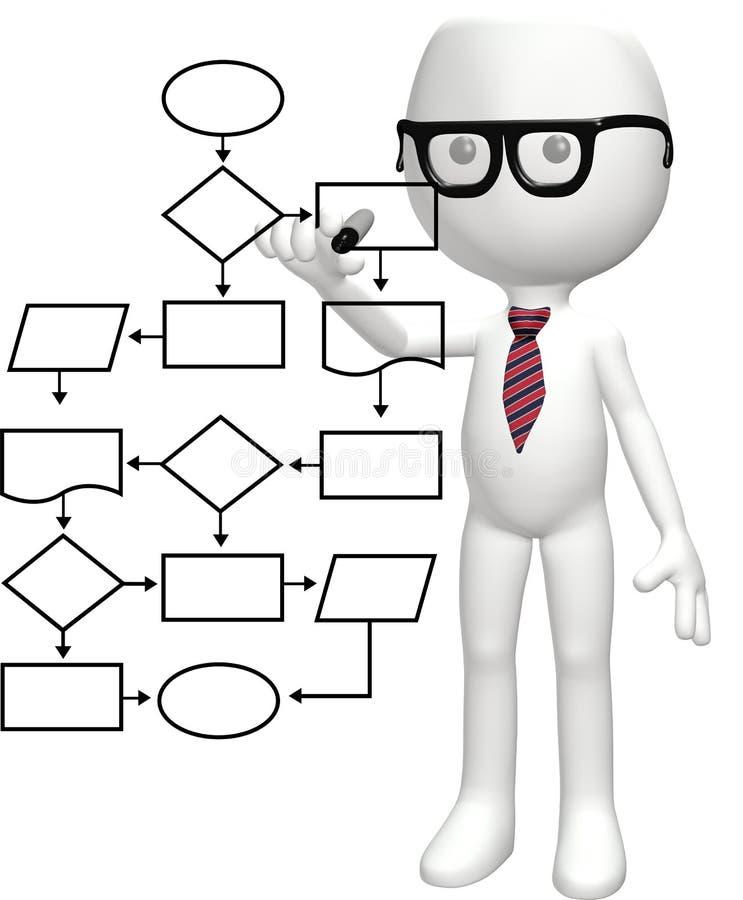 Plan de programa de organigrama del empollón del genio del programador stock de ilustración