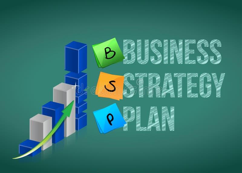 Plan de stratégie commerciale illustration libre de droits