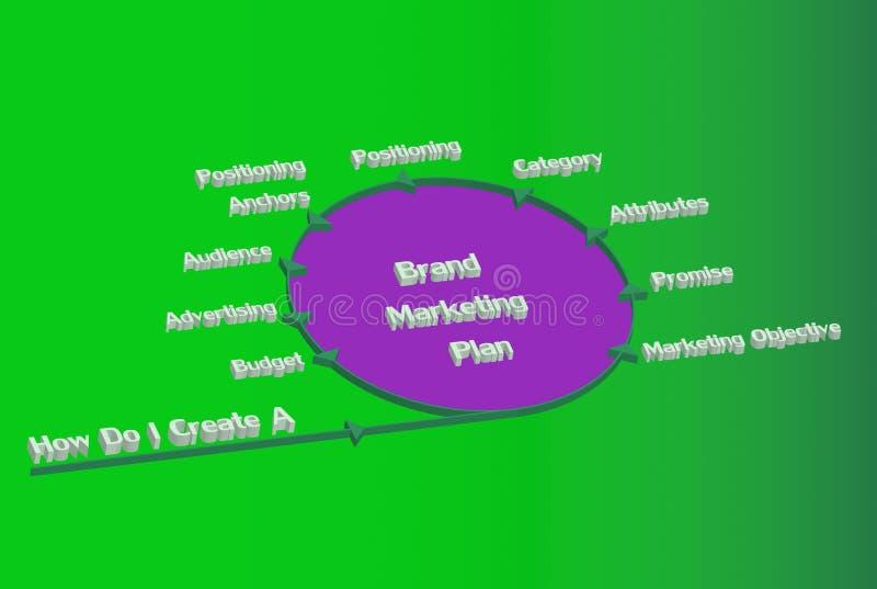 Plan de vente de marque illustration de vecteur