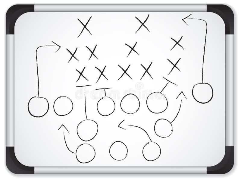 Plan del partido de fútbol del trabajo en equipo en Whiteboard stock de ilustración