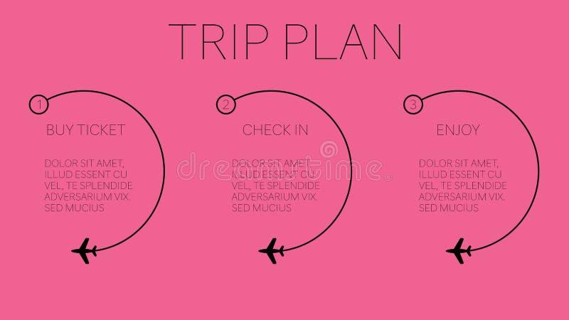 plan del viaje de las vacaciones con cuatro pasos fáciles ilustración del vector