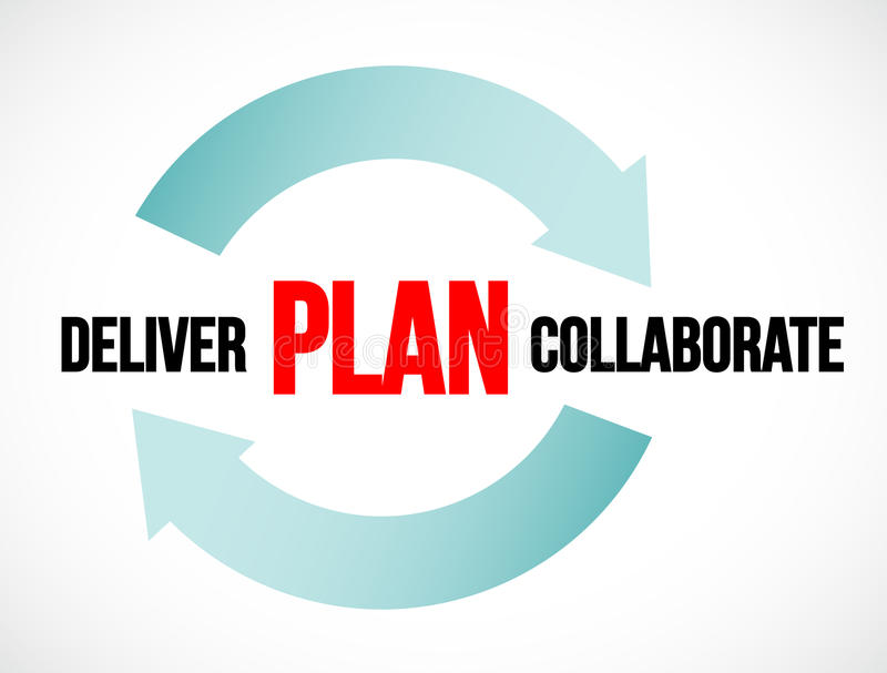 Plan deliver collaborate cycle. illustration. Design isolated over a white background stock illustration