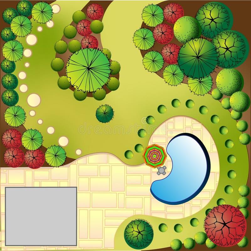 Plan des Gartens stock abbildung