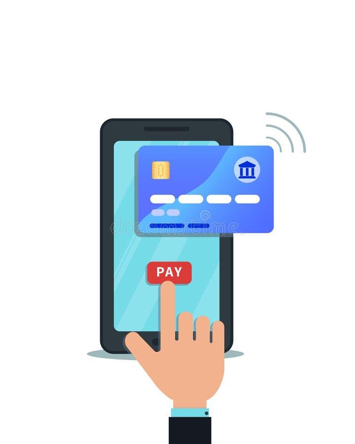 Plan design av ögonblicklig online-mobil betalning som shoppar begrepp Handfinger som trycker på lönknappen på smartphoneskärmen stock illustrationer
