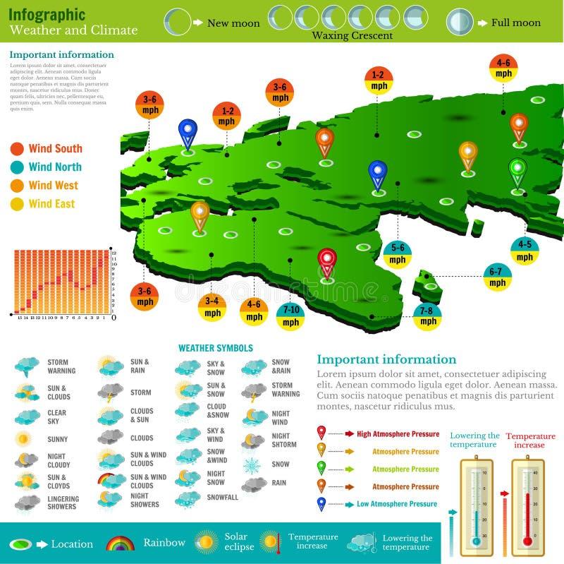 Plan design av infographicsen för rapport för väderprognos med världskartan, symboler vektor illustrationer