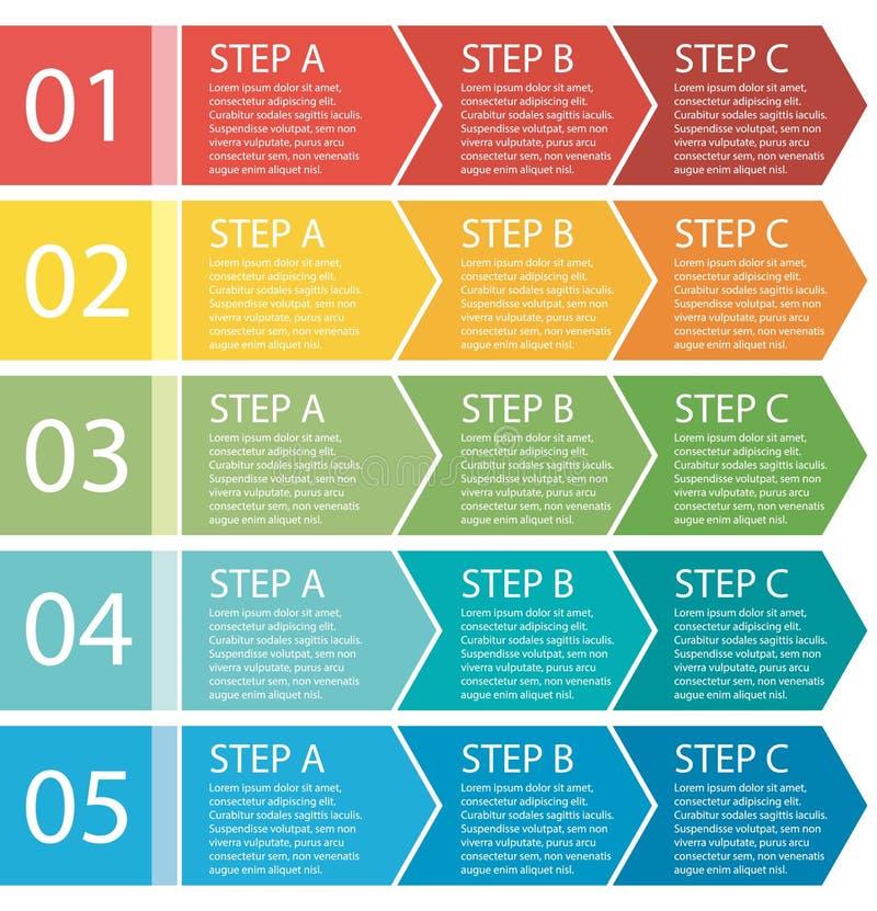 Plan design Steg-för-steg uppsättning Fem moment royaltyfri illustrationer