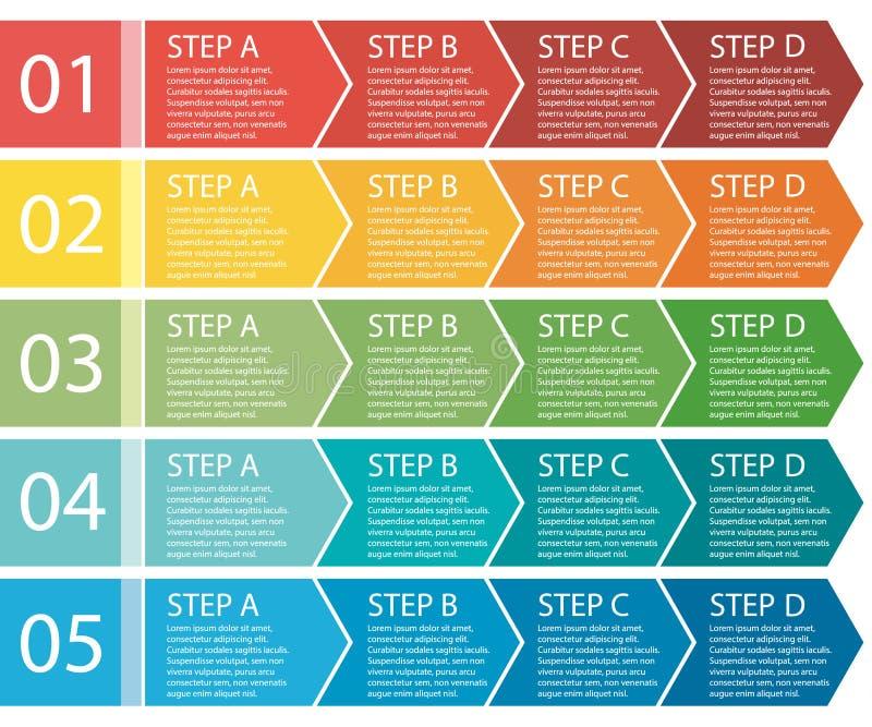 Plan design Steg-för-steg uppsättning fyra moment royaltyfri illustrationer