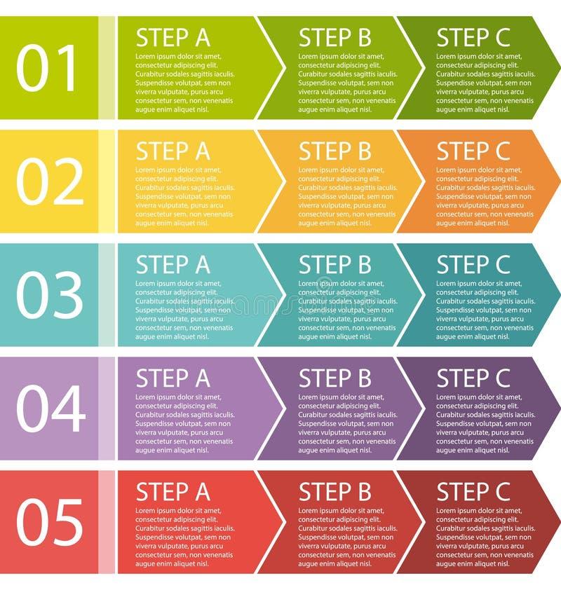 Plan design. Uppsättning för processpilaskar. vektor illustrationer
