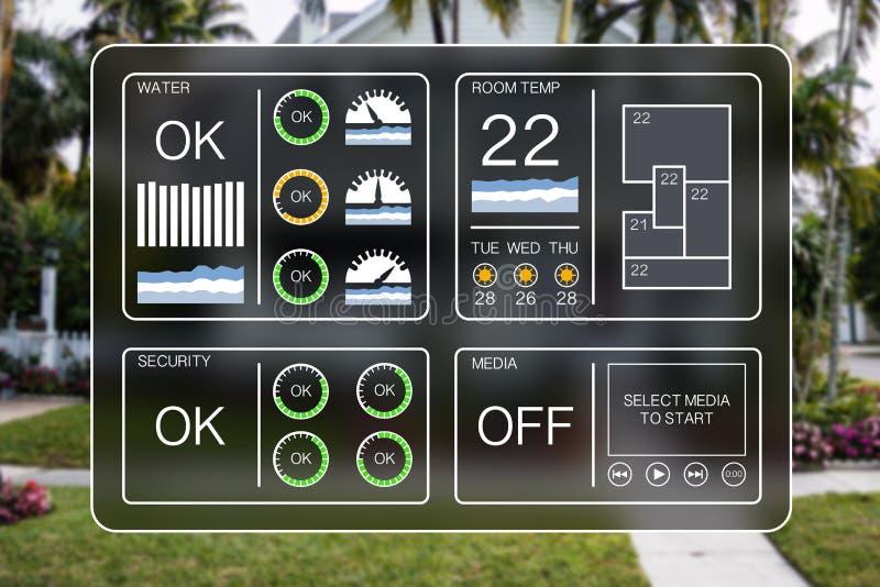 Plan designillustration av en instrumentbräda för hem- automation som kontrollerar hem- anordningar vektor illustrationer