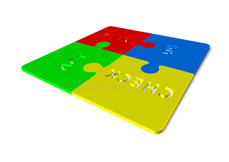 Plan Do Check Act - 3d render illustration of puzzles stock illustration