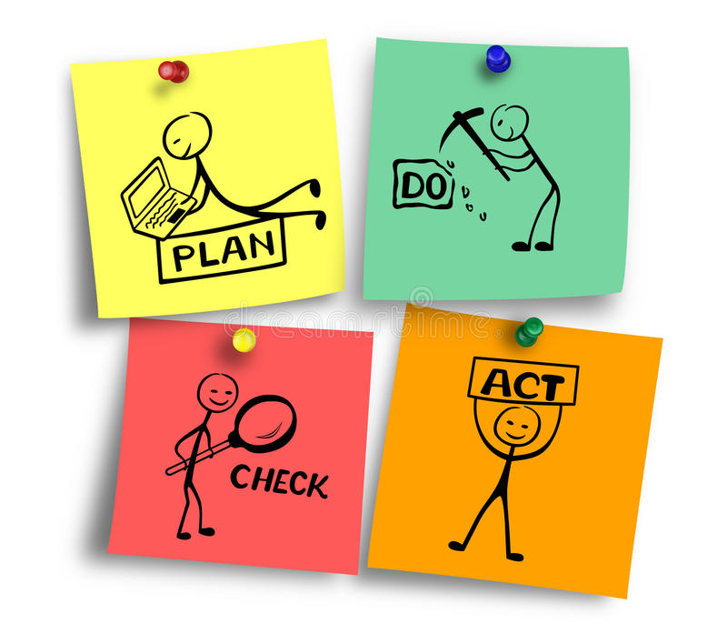 Plan do check act drawings on post notes. Illustration of Plan do check act concept on colorful notes stock illustration