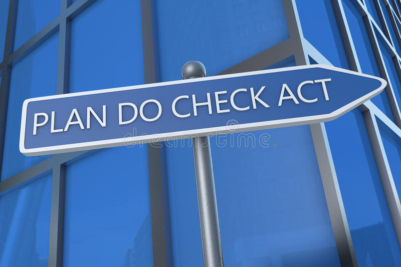 Plan Do Check Act. Illustration with street sign in front of office building royalty free illustration