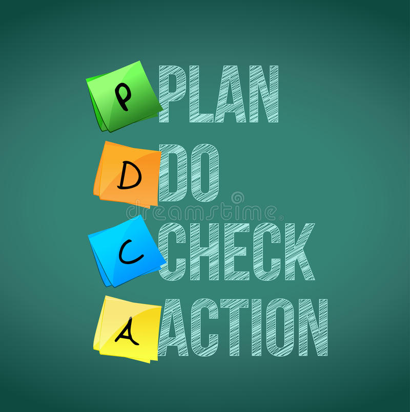 Plan do check action message illustration royalty free illustration