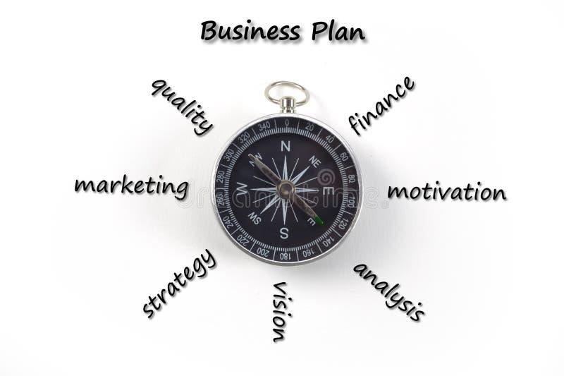 Plan empresarial de la comercialización foto de archivo