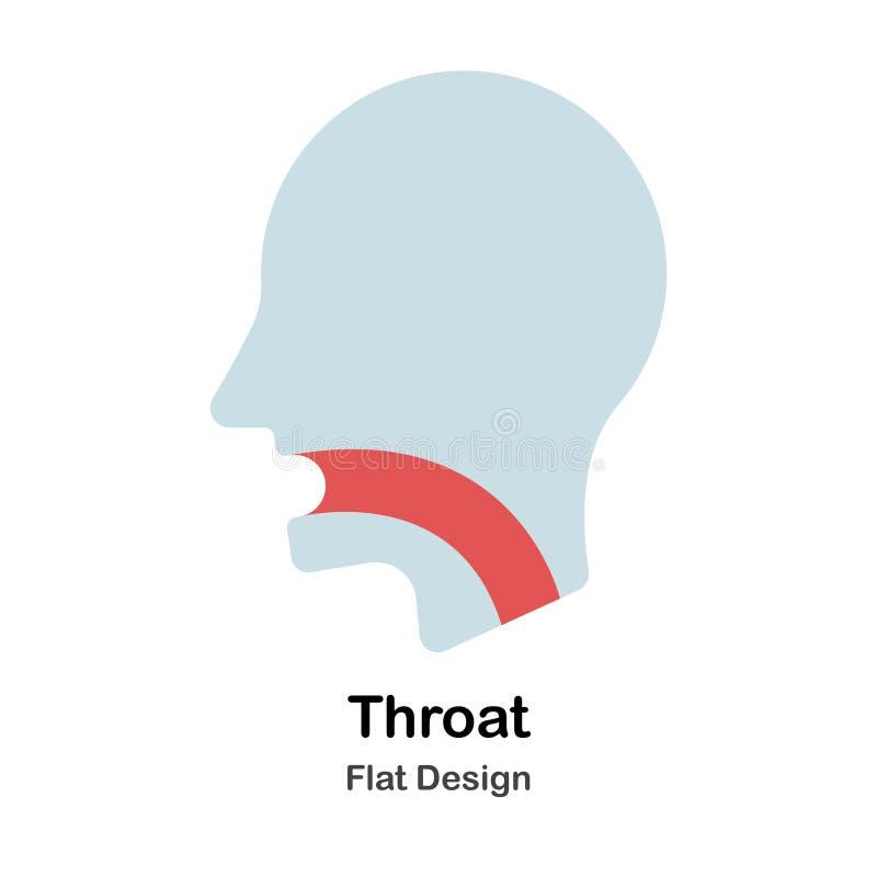 Plan illustration för hals vektor illustrationer