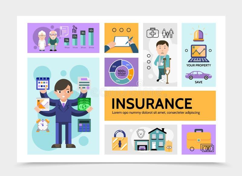 Plan Infographic för försäkringservice mall royaltyfri illustrationer