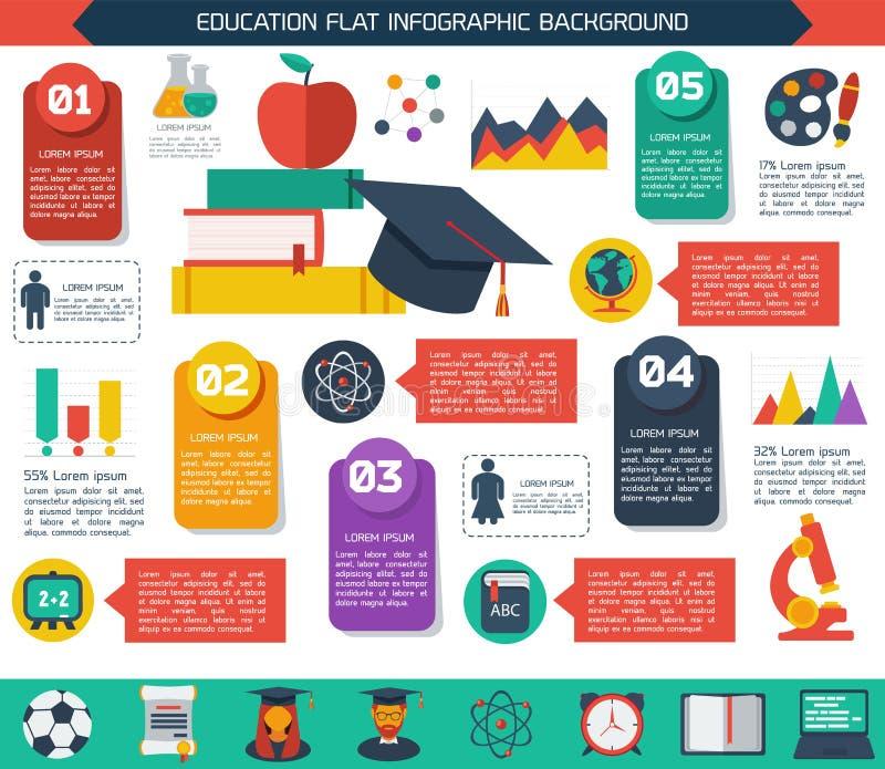 Plan infographic utbildningsbakgrund. royaltyfri fotografi