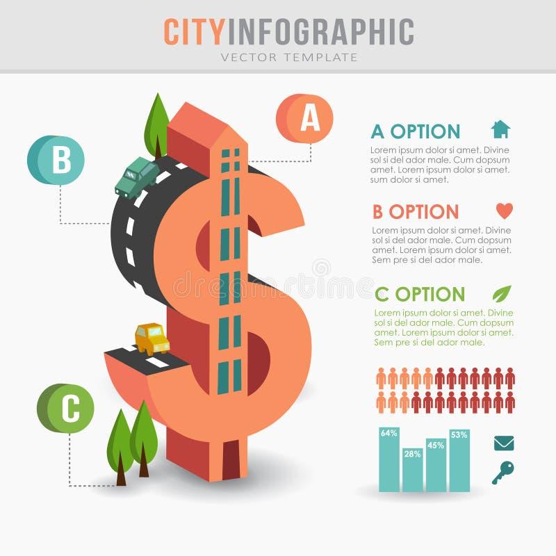 Plan isometrisk infrastrukturinfographics för stad 3D, dollarform royaltyfri illustrationer