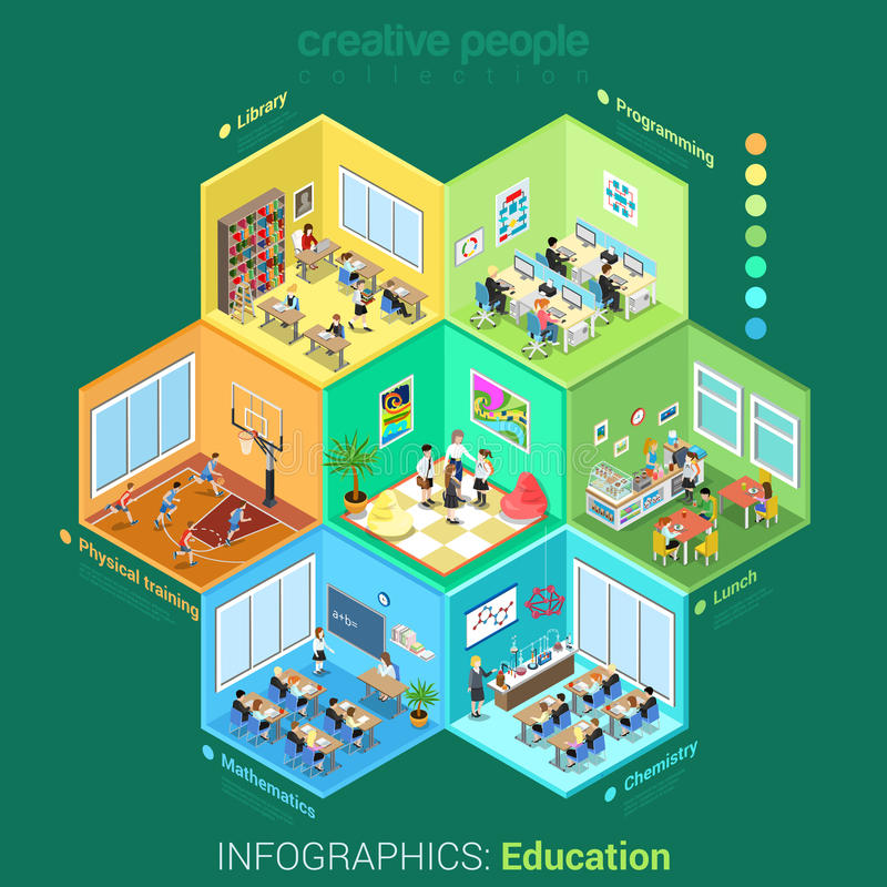 Plan isometrisk skolahögskola för utbildning 3d royaltyfri illustrationer