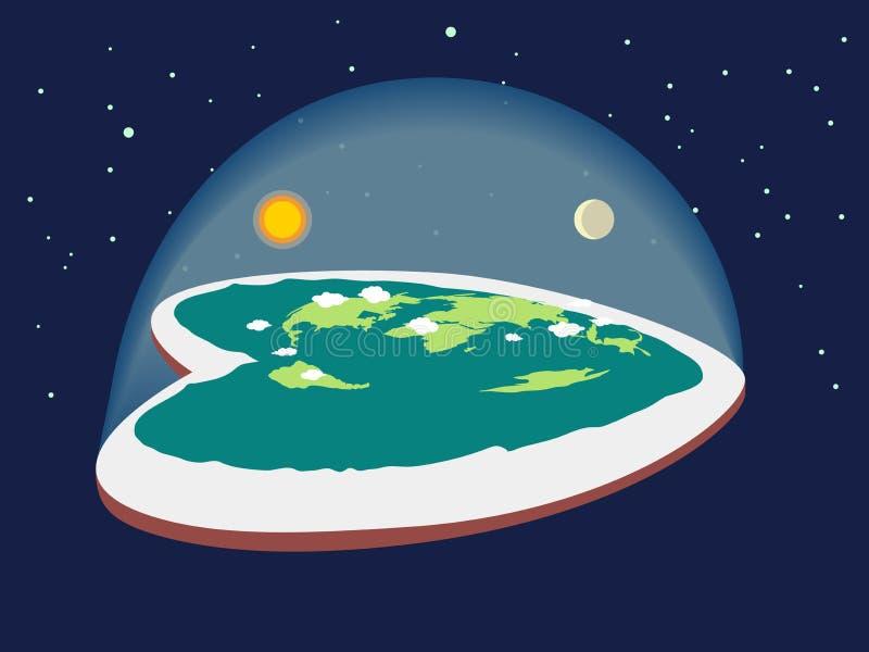 Plan jord, i formen av en hjärta som omges av Antarktis Den antarktiska cirkeln stock illustrationer