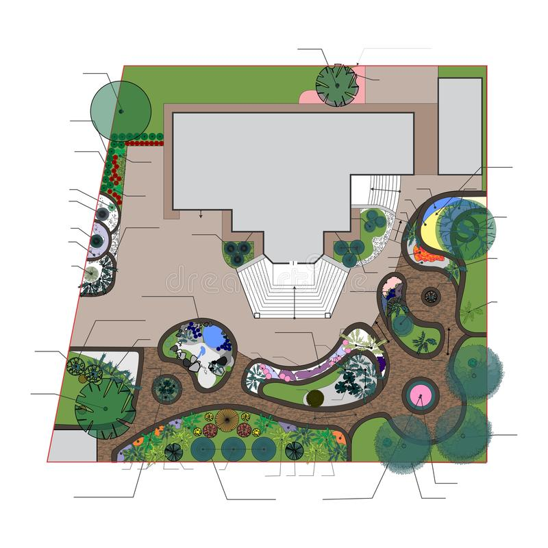 Plan / Landscape and Garden Design. royalty free stock photography