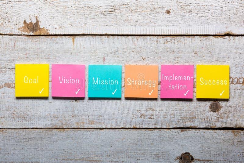 Plan - mål, vision, beskickning, strategi, genomförande, framgång arkivfoto