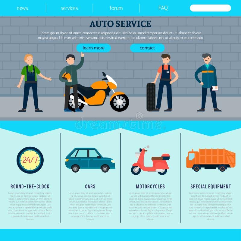 Plan mall för automatiskservicewebbplats stock illustrationer