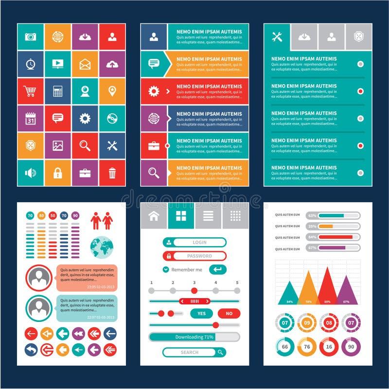 Plan mobil manöverenhet - designbeståndsdelar