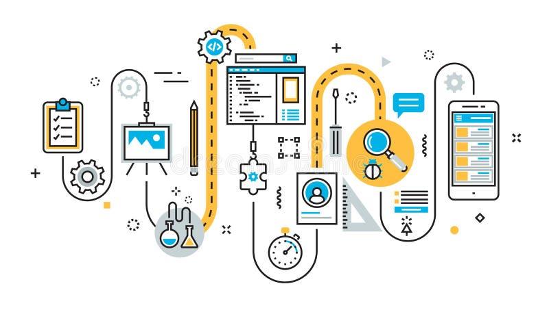 Plan mobilny podaniowy proces rozwoju dla strona internetowa zakazu ilustracja wektor