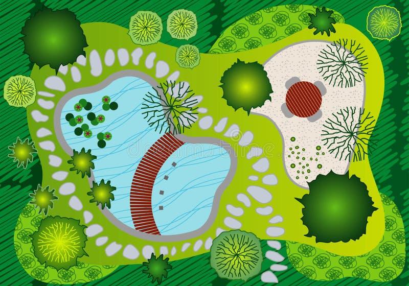 Plan/paisaje y diseño del jardín stock de ilustración