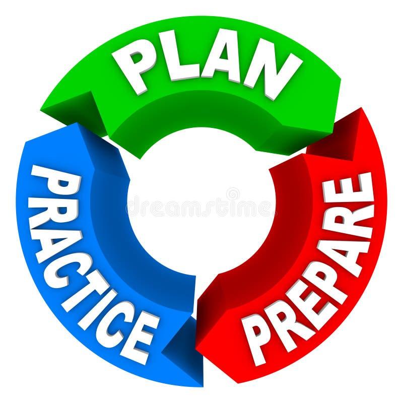 Plan-Praxis bereitet - das 3 Pfeil-Rad vor vektor abbildung