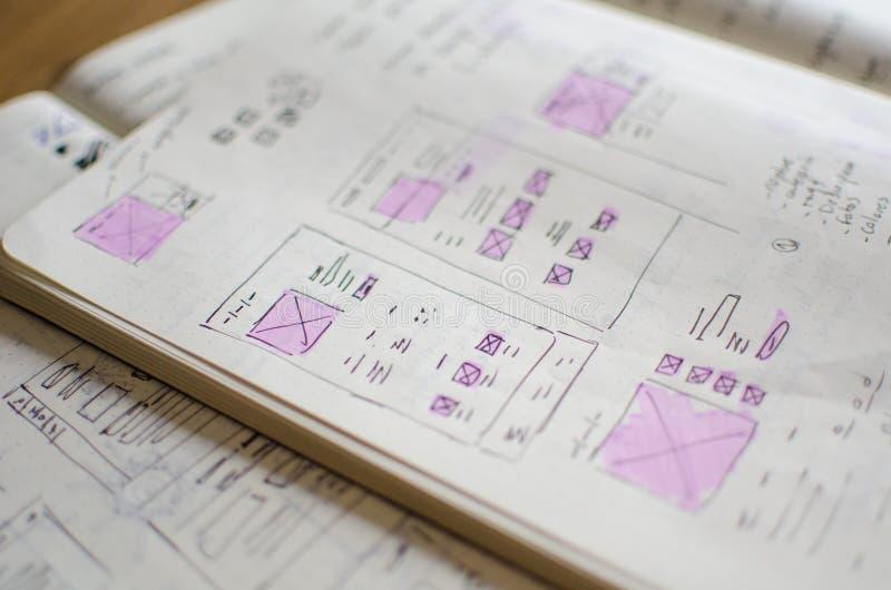 Plan rapproché de feuille d'ébauche d'UI/UX avec des secteurs accentués avec un marqueur magique images stock