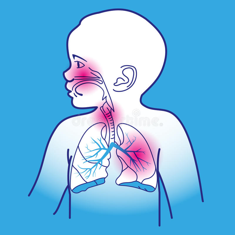Plan respiratoire d'enfant illustration stock