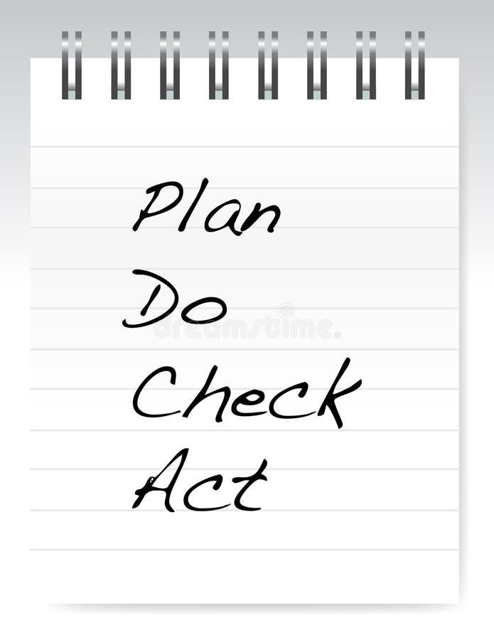 plan robi czeka aktu notepad ilustracyjnemu projektowi zdjęcie stock