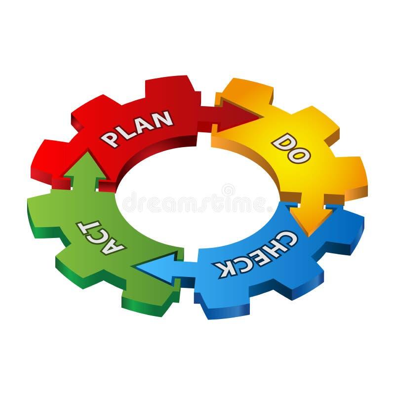 Plan Robi czeka aktu procesowi z przekładniami również zwrócić corel ilustracji wektora ilustracja wektor