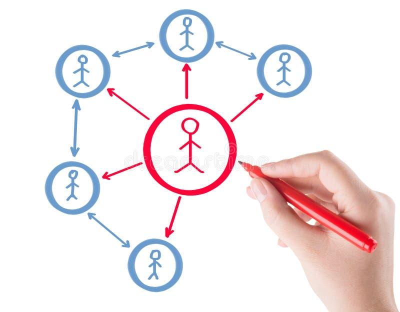 Plan social de réseau illustration de vecteur