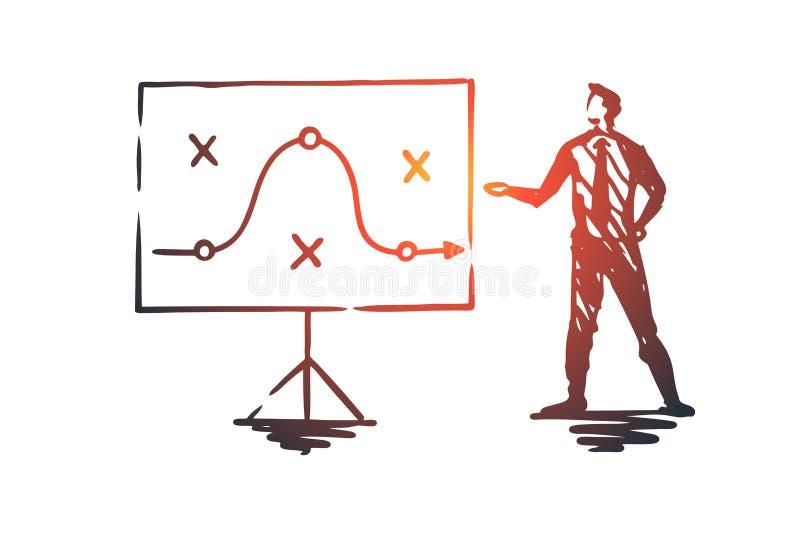 Plan strategi, marknadsföring, projekt, taktiskt begrepp Hand dragen isolerad vektor royaltyfri illustrationer