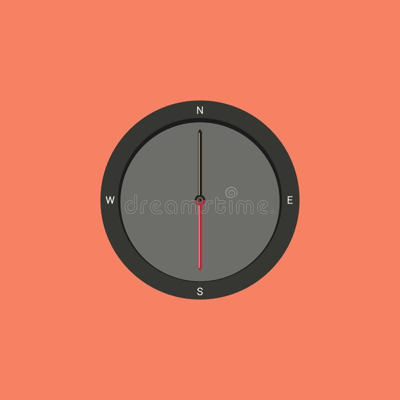 Plan symbol för kompass vektor illustrationer