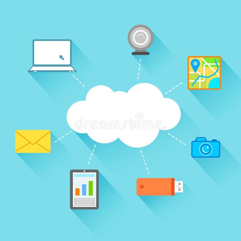 Plan teknologidesign av molnberäkning stock illustrationer