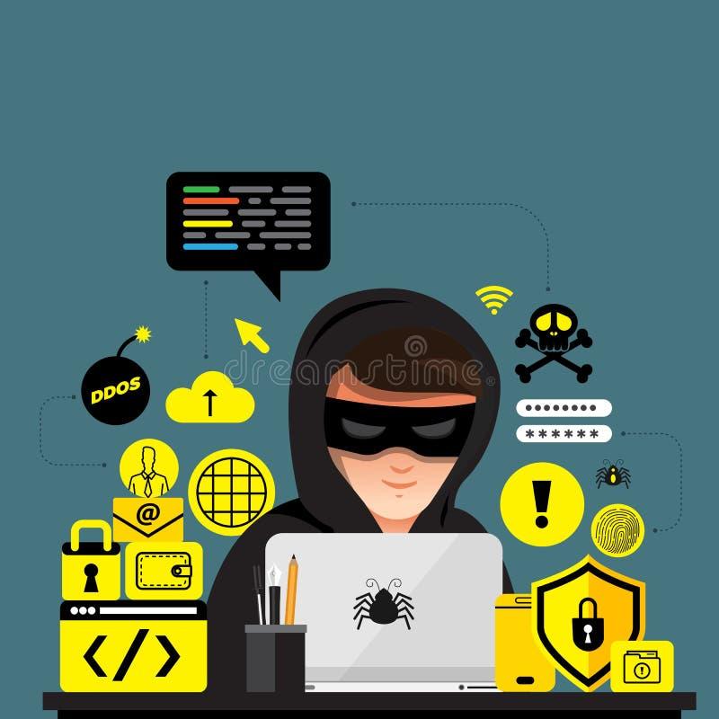 Plan tjuv för cyber för aktivitet för en hacker för designbegrepp på internetdevi royaltyfri illustrationer